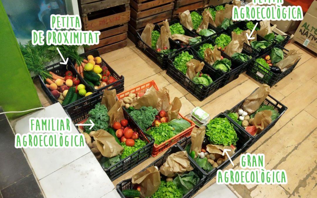 [Recollida de Cistelles] Del 17 al 23/8 l'Herbodietética Delasmaravillas tanca per vacances